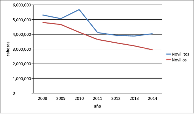 Cuota hilton 2014 - 2015
